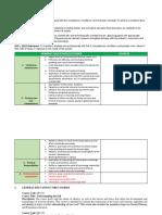 GE Course Description & GE Outcomes.docx