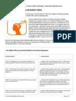 albertellistable (1).pdf