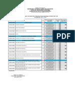 DPWH 3dr Qtr Price Canvass.pdf