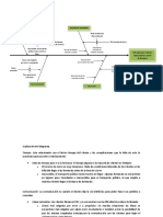 Diagrama Causa Efecto Farmacia