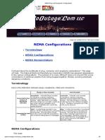 NEMA Plug and Receptacle Configurations