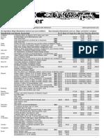 Zubehoer_fuer_Holzblaeser_18.09.2019.pdf