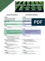 Azoxystrobin vs Pyraclostrobin