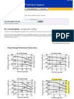 Pump Package Performance