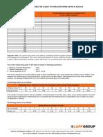 Lapp cable size List