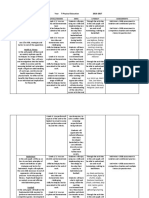 Curriculum Map Core PE Year 7