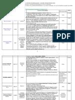Catalog Teste Psihologice Alegericpr