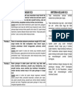 Tabel Kriteria Masuk Icu