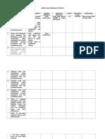 Form Perencanaan Perbaikan Strategis (Pps)-1