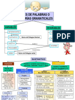 categorias_way.pdf