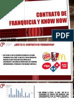 contrato de franquicia y know how.pptx
