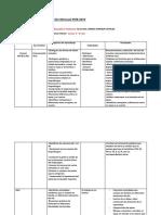 Planificación Mensual PEIB 2018 - Copia