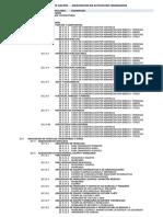 clasificador de gastos 2019 MEF, Resumen