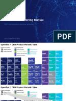 OpenText - OEM Sales Training - Product Descriptions, Deep Dives, & Bundles