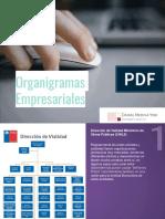 organigramas empresariales