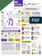1523995398586-infográfico - vitimização de mulheres brasileiras