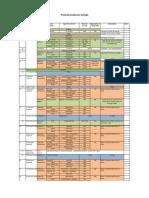 Protocolo Producción Lechugas Campo Abierto CVS 17-18-Convertido (1)