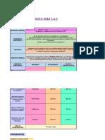 Matriz de Consistencia - Investigacion
