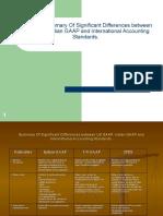 Diff_bet_USGAAP_IGAAP_IFRS