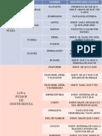 28_PULSOS_TABLA.pdf