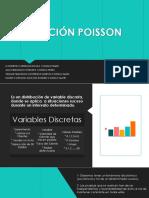 Distribución Poisson Teoria