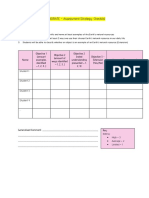 elaborate - assessment strategy checklist