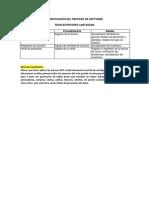 Identificación Proceso Software- Yo