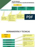 Analisis Cuantitativo y Cualitativo de Los Riesgos