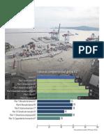 Indice Competitividad Global