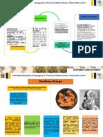 Historia de La Medicina - Gutierrez Flores Katherin