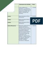 Base de Datos PPS