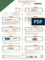 infografia_normas_apa (3).pdf