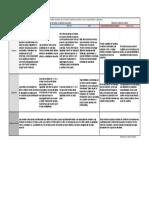 Matriz Comparativa Metodos de Viabilidad