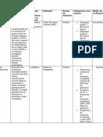 variables metodologia DMG metodo
