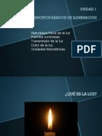 Unidad 1- Naturaleza de La Luz