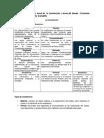 Derecho Constitucional General I -Guía de estudio.