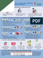 10 Practicas Claves