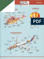 1 Aviones.