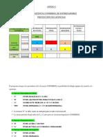 Licencias Escuela de Entradores Cesar Luis Menotti