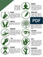 12 Virtues of a Lasallian Leader Updated (1).pdf