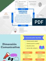 Infografía Dimensiones Del Desarrollo