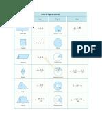 Áreas de Figuras Geométricas