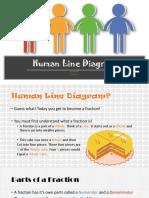 human line diagram