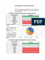 Evaluación de Métodos y Técnicas de Estudio