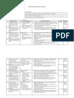 03. PROTA DAN PROMES.pdf
