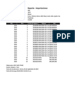 Reporte - Importaciones 48 18