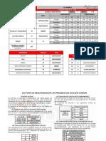 11°B-Informe Individual-I.E Yarumito