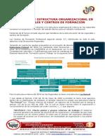 02propuesta de Estructura Organizacional en Regionales y Centros de Formación