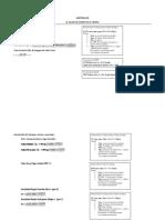 MGP-7140 - Evaluación Financiera de Proyectos - Ecuaciones Evaluacion Financiera