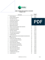 2018ListofLendingCompanieswithCA.pdf